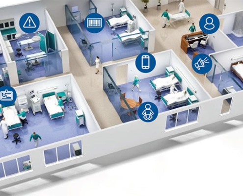 Medical Security Solutions